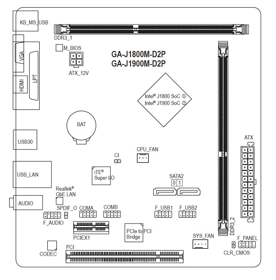 original xbox to usb diagram with Panel Pc Usb Case on Ac Adapter Car Power Inverter also Usb To Hard Drive Diagram moreover Xbox 360 Kinect Wiring Diagram in addition Xbox 360 Controller Schematic Wiring Diagram together with Headset Wiring Diagram 3 Wire.